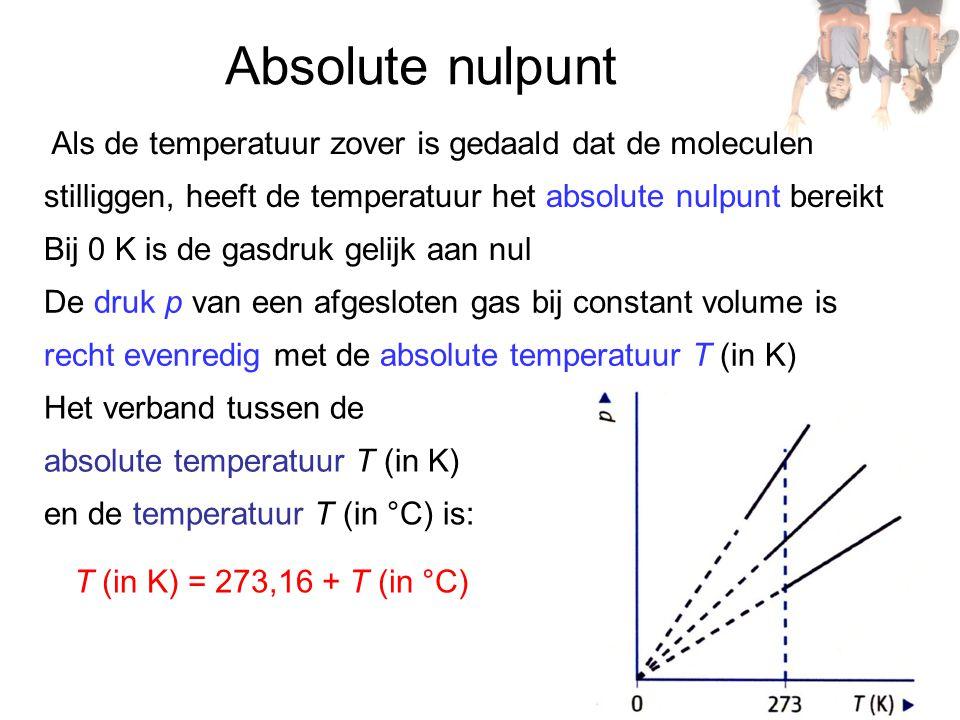 Absolute nulpunt Als de temperatuur zover is gedaald dat de moleculen