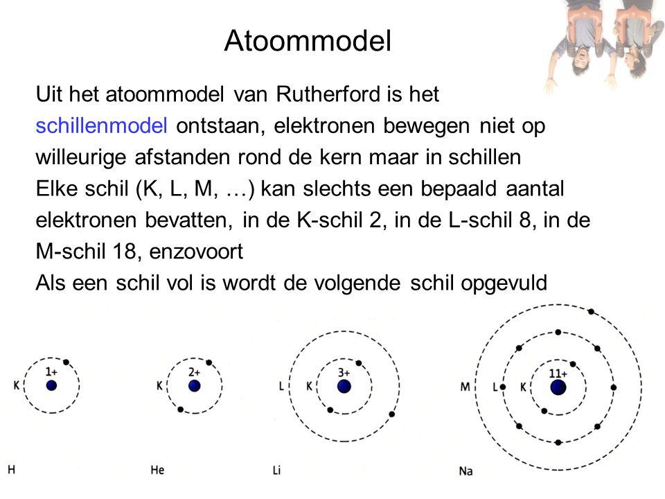 Atoommodel Uit het atoommodel van Rutherford is het