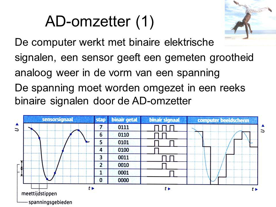 AD-omzetter (1) De computer werkt met binaire elektrische