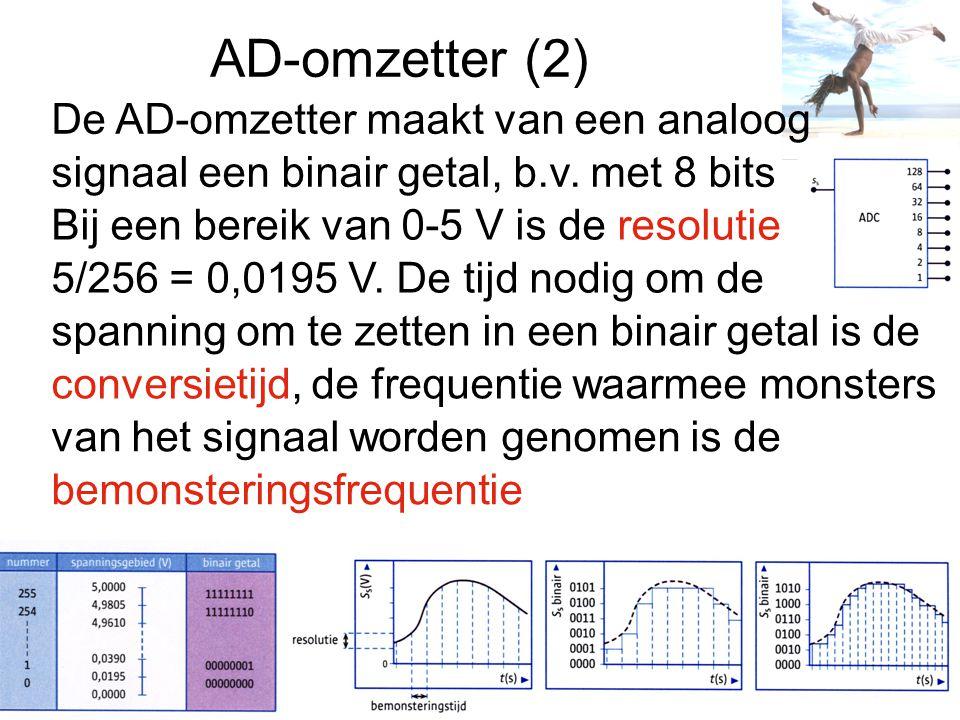 AD-omzetter (2) De AD-omzetter maakt van een analoog