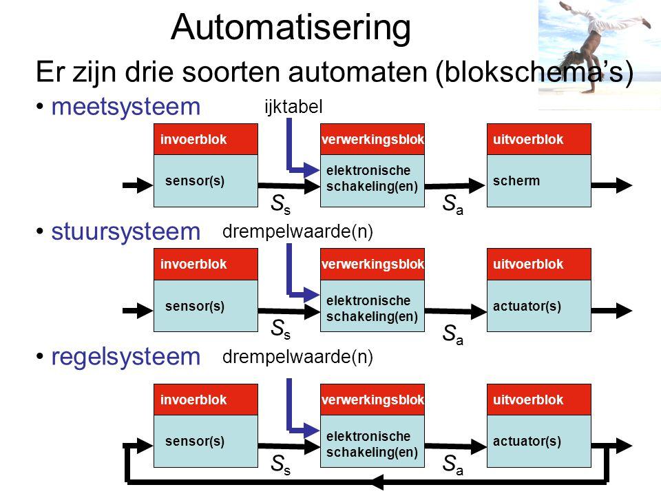 Automatisering Er zijn drie soorten automaten (blokschema's)
