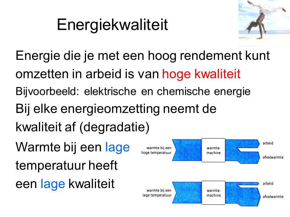 Energiekwaliteit Energie die je met een hoog rendement kunt