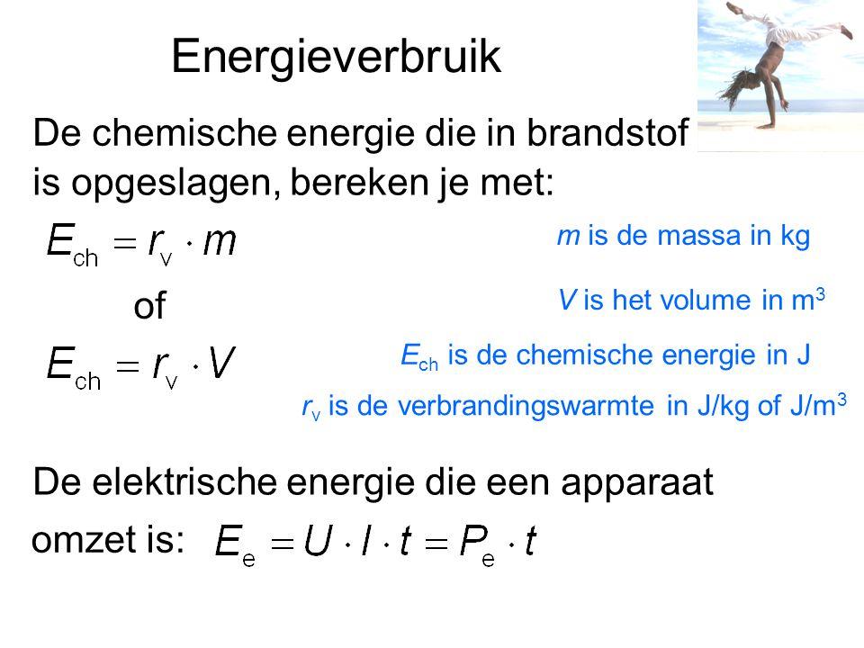 Energieverbruik De chemische energie die in brandstof