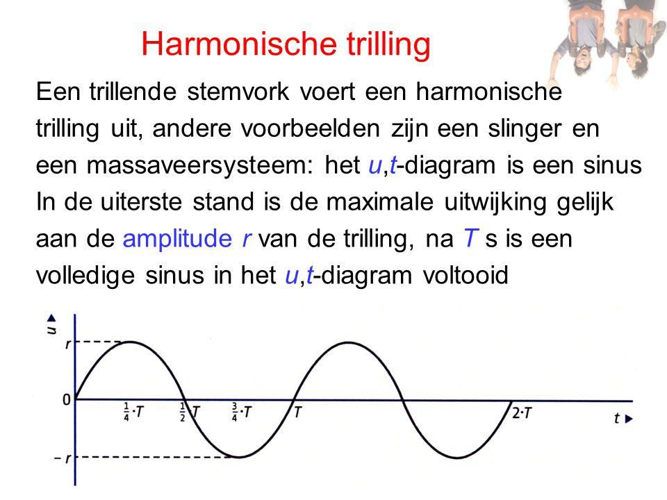 Harmonische trilling Een trillende stemvork voert een harmonische