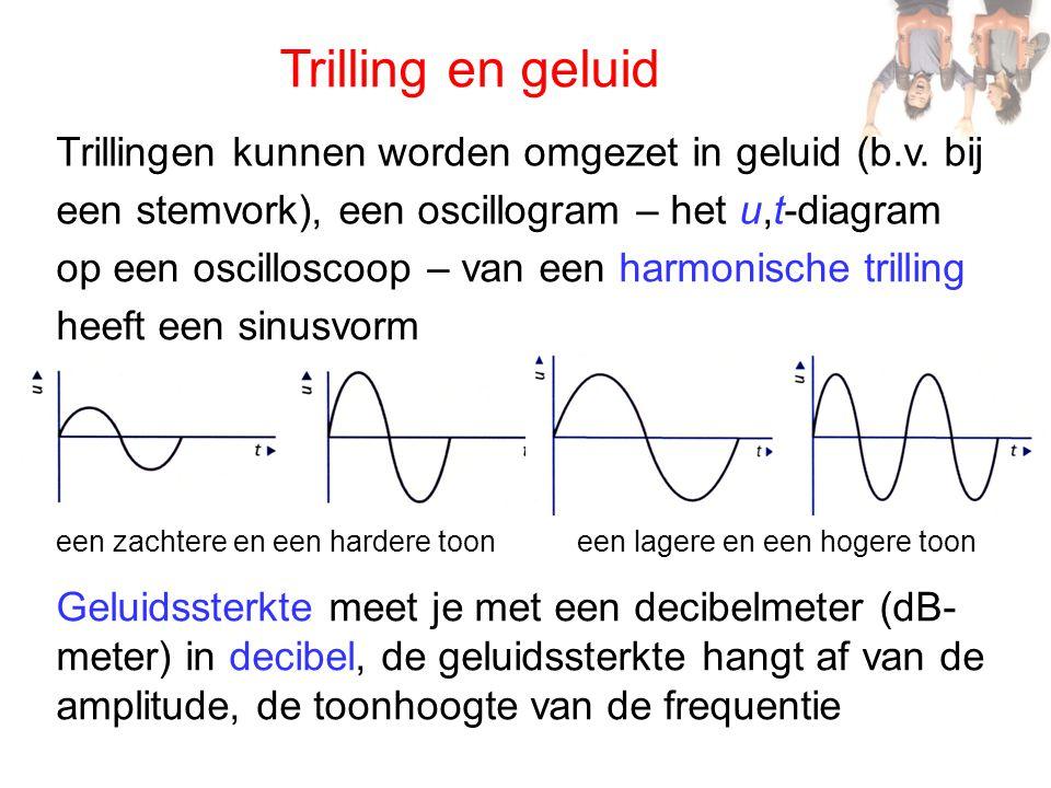 Trilling en geluid Trillingen kunnen worden omgezet in geluid (b.v. bij. een stemvork), een oscillogram – het u,t-diagram.