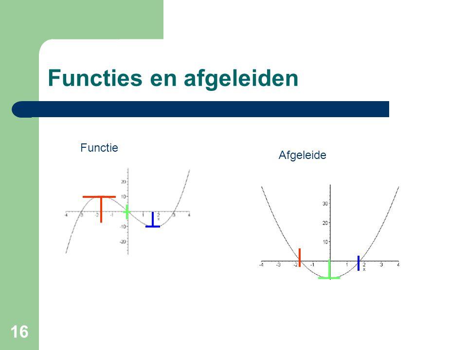 Functies en afgeleiden