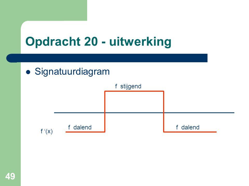 Opdracht 20 - uitwerking Signatuurdiagram f stijgend f dalend f dalend