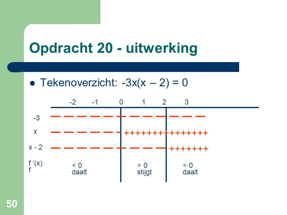 Opdracht 20 - uitwerking Tekenoverzicht: -3x(x – 2) = 0