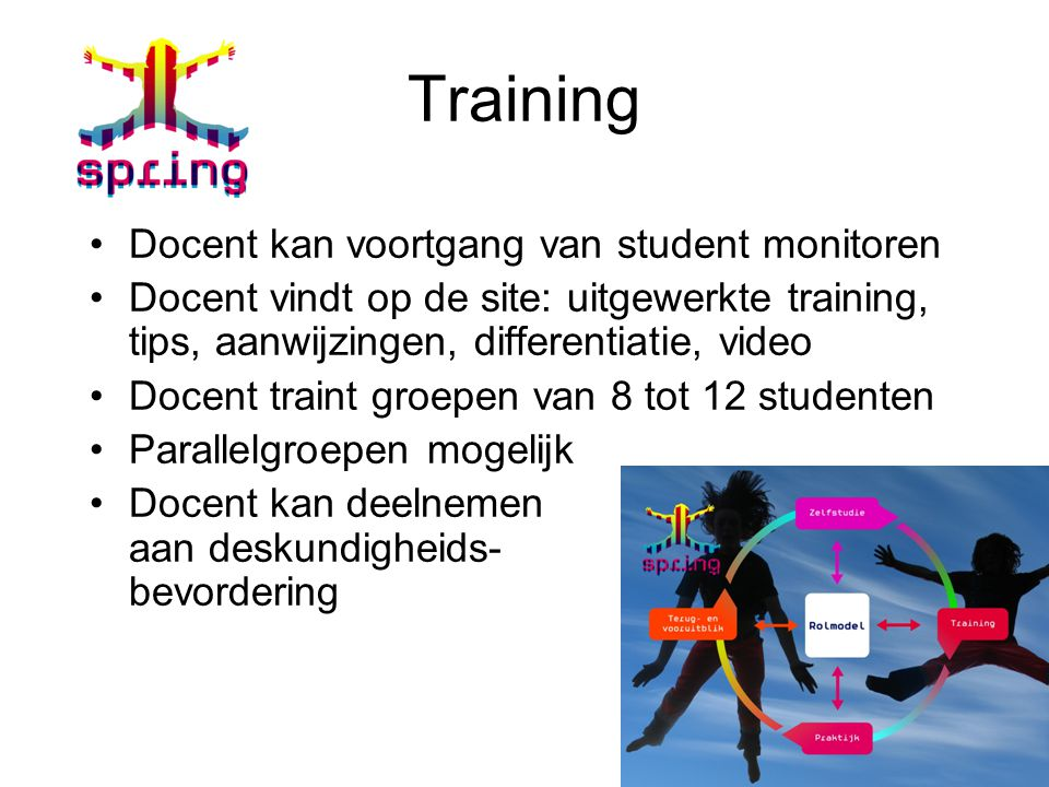 Training Docent kan voortgang van student monitoren