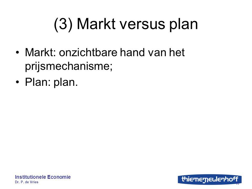 (3) Markt versus plan Markt: onzichtbare hand van het prijsmechanisme;