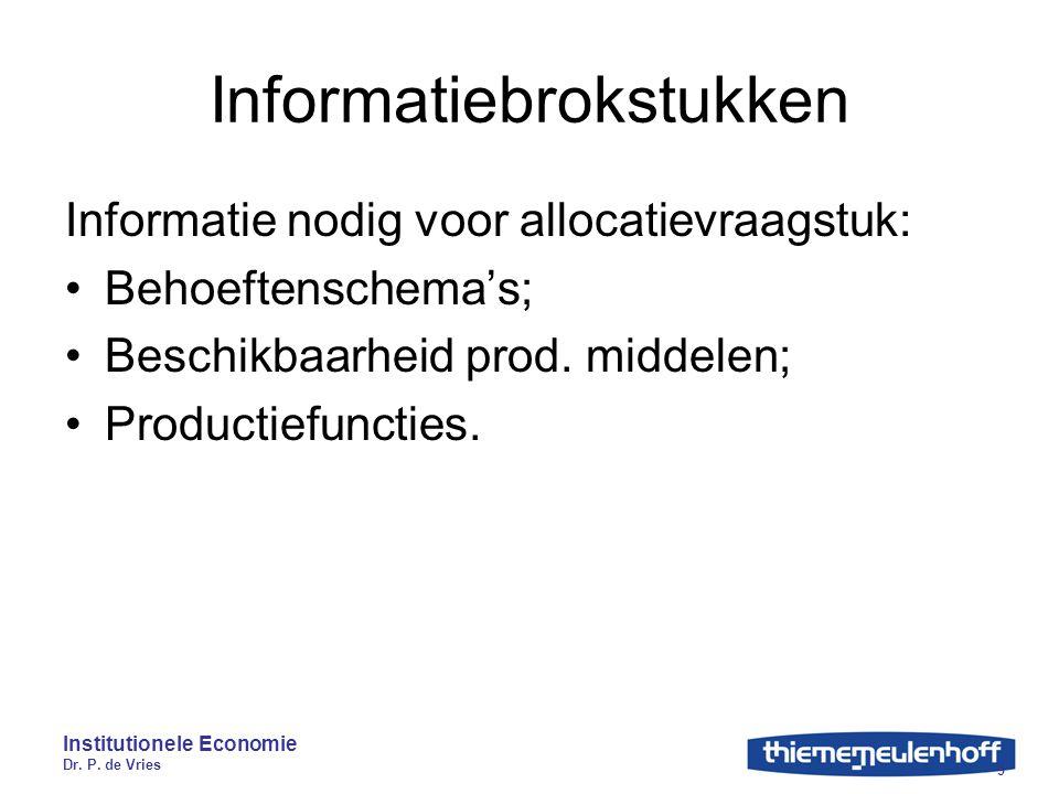 Informatiebrokstukken
