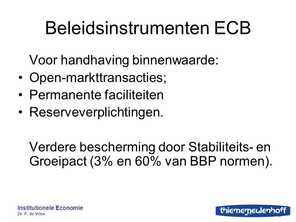 Beleidsinstrumenten ECB