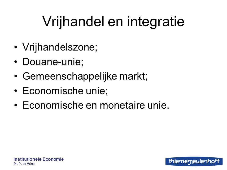 Vrijhandel en integratie