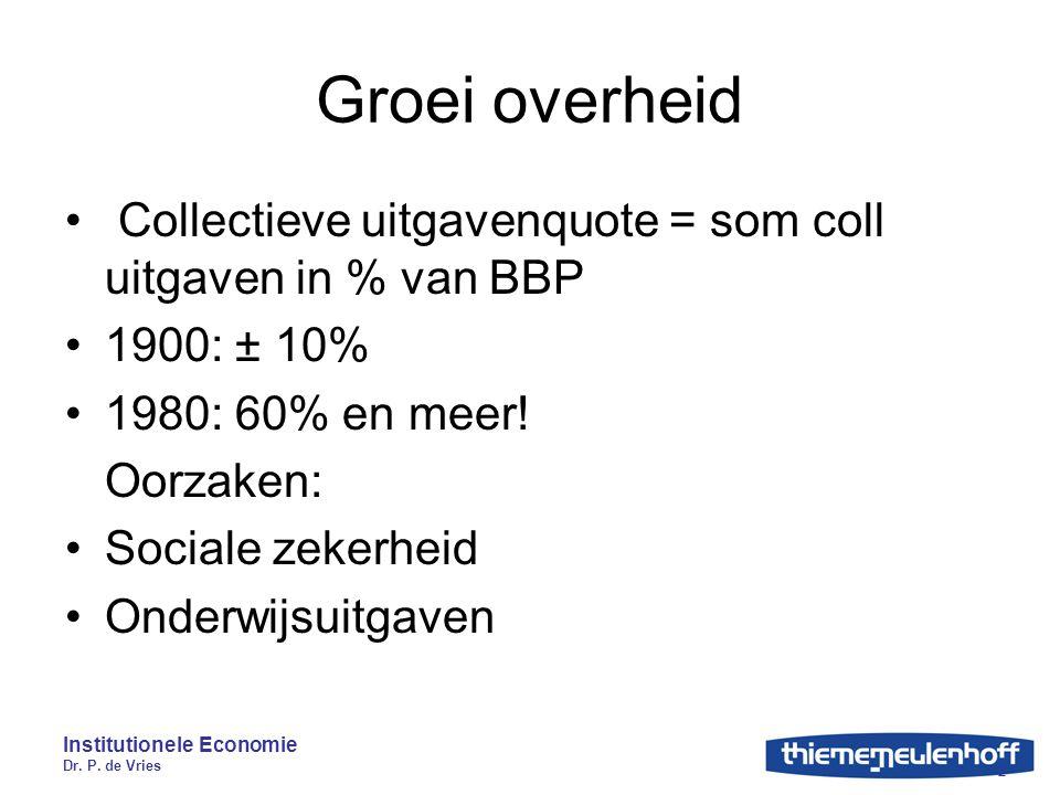 Groei overheid Collectieve uitgavenquote = som coll uitgaven in % van BBP. 1900: ± 10% 1980: 60% en meer!