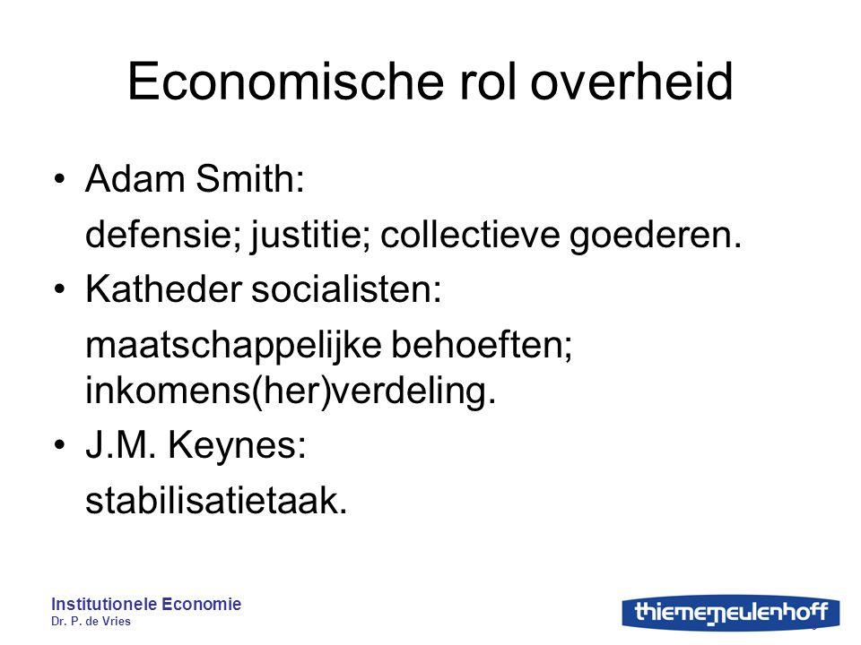 Economische rol overheid