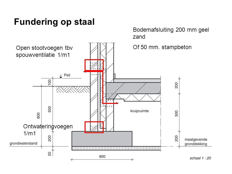 Fundering op staal Bodemafsluiting 200 mm geel zand