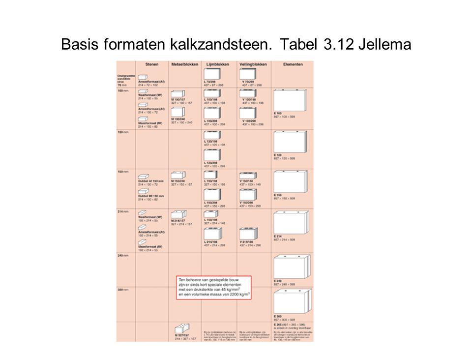 Basis formaten kalkzandsteen. Tabel 3.12 Jellema