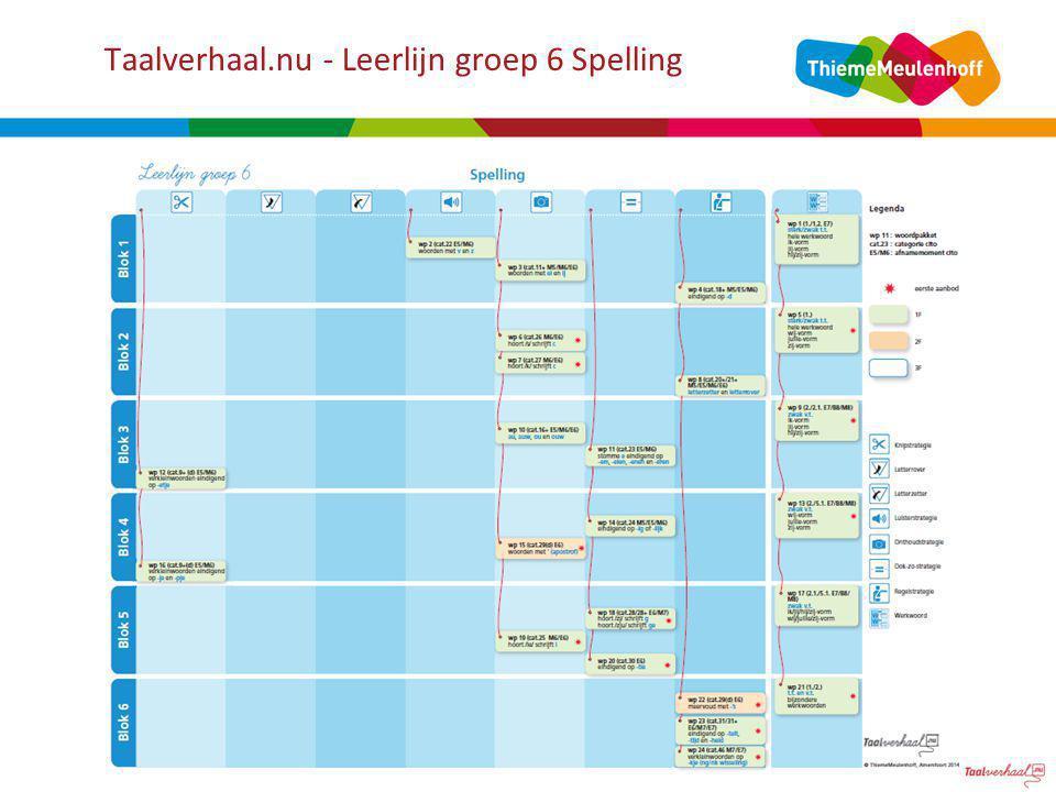 Taalverhaal.nu - Leerlijn groep 6 Spelling