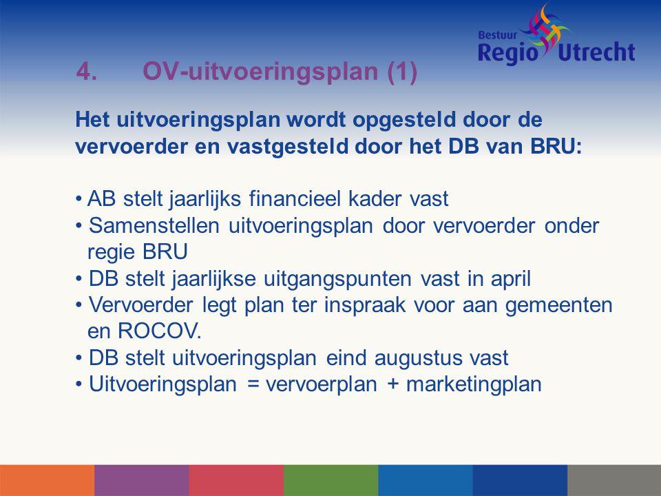 4. OV-uitvoeringsplan (1)