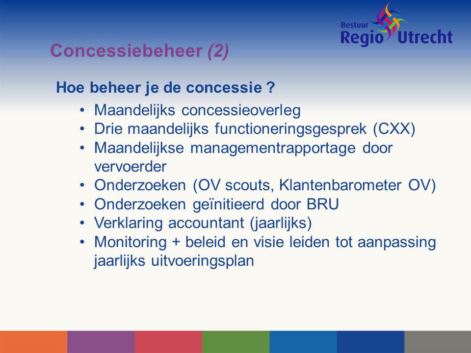 Concessiebeheer (2) Hoe beheer je de concessie