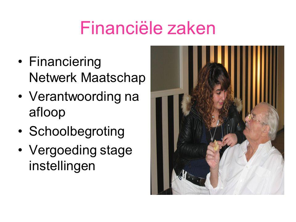 Financiële zaken Financiering Netwerk Maatschap