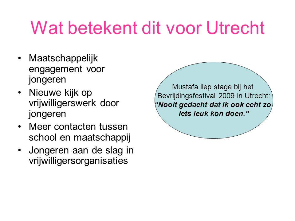 Wat betekent dit voor Utrecht