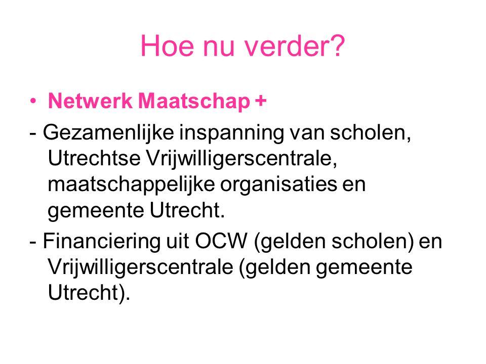 Hoe nu verder Netwerk Maatschap +