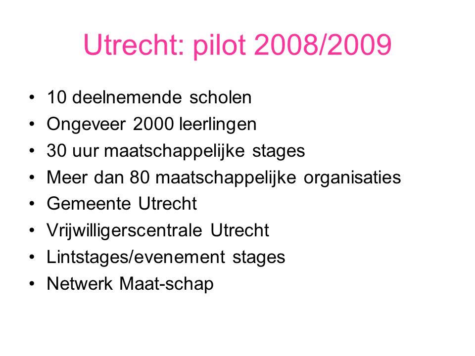 Utrecht: pilot 2008/2009 10 deelnemende scholen