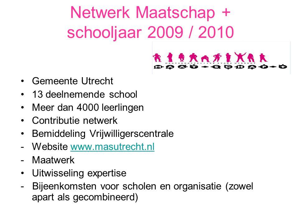 Netwerk Maatschap + schooljaar 2009 / 2010