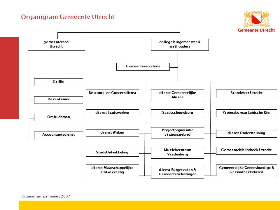 Organigram Gemeente Utrecht