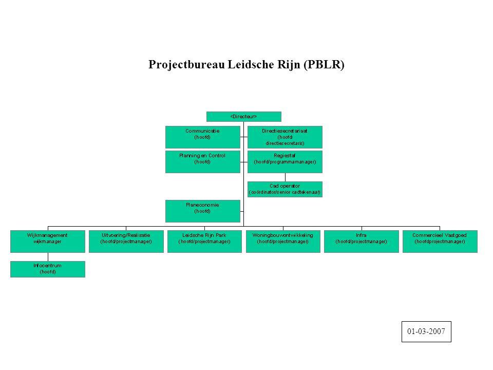 Projectbureau Leidsche Rijn (PBLR)
