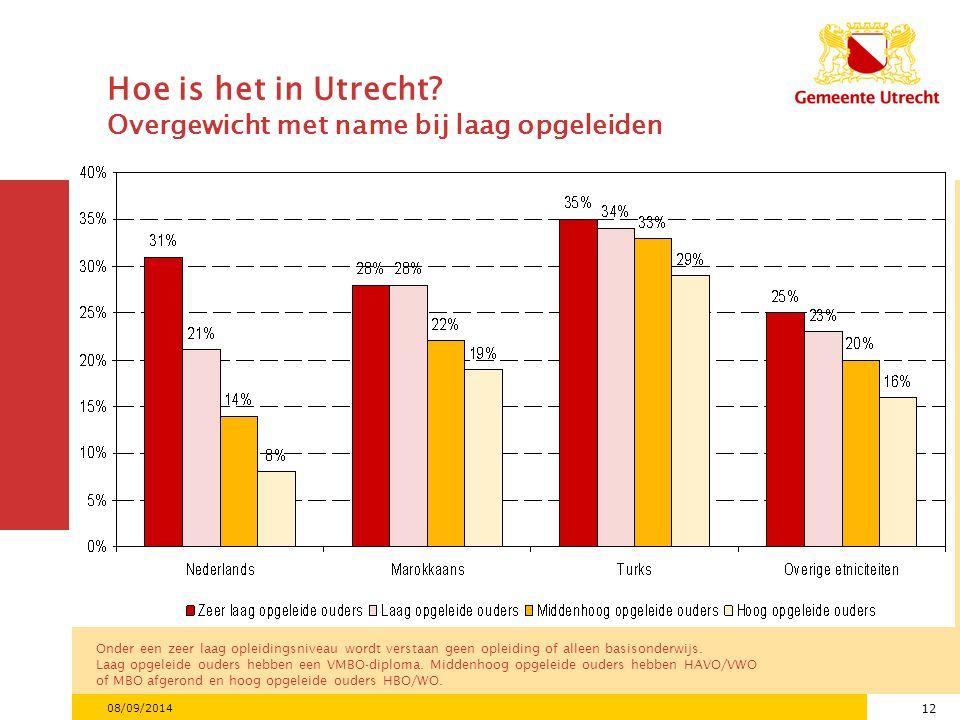 Hoe is het in Utrecht Overgewicht met name bij laag opgeleiden