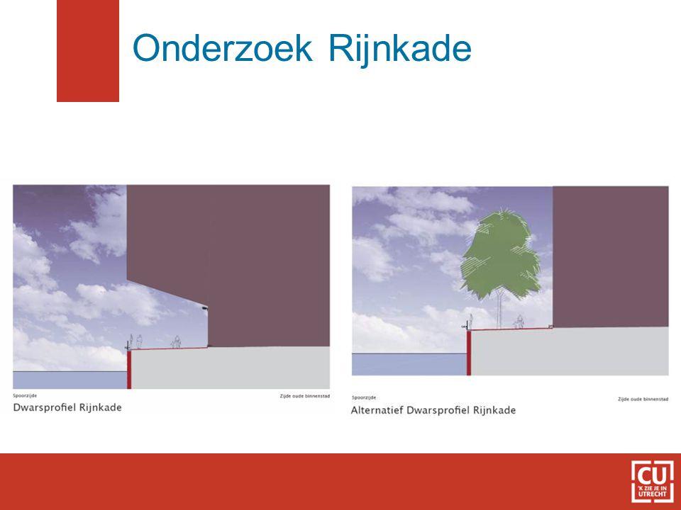 Onderzoek Rijnkade