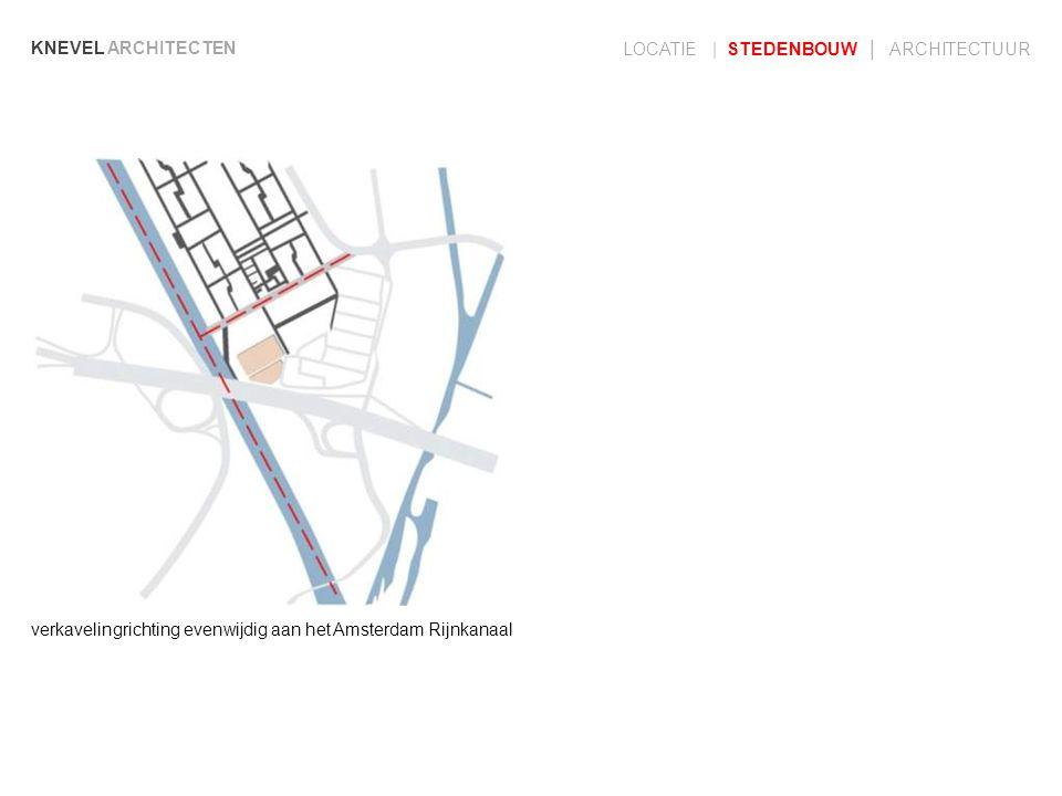 KNEVEL ARCHITECTEN LOCATIE | STEDENBOUW | ARCHITECTUUR.