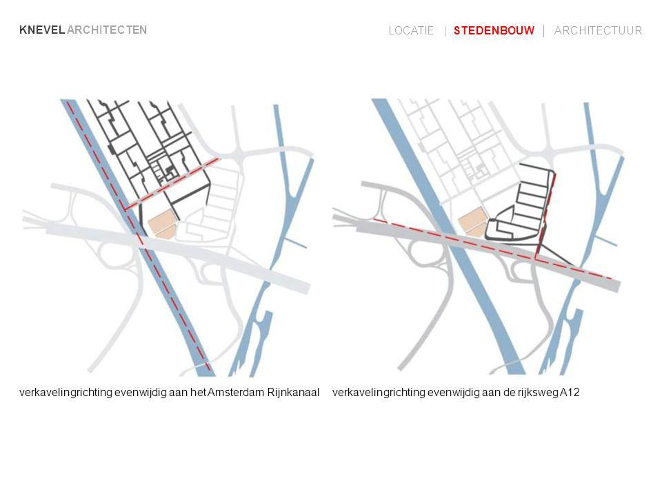 KNEVEL ARCHITECTEN LOCATIE | STEDENBOUW | ARCHITECTUUR. verkavelingrichting evenwijdig aan het Amsterdam Rijnkanaal.