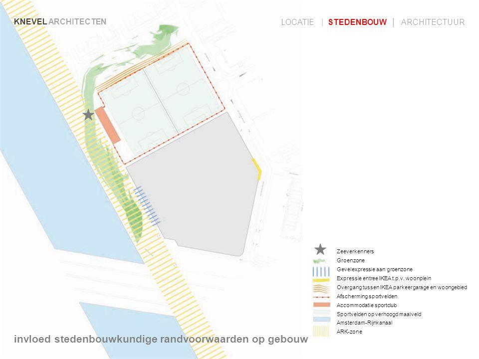 invloed stedenbouwkundige randvoorwaarden op gebouw