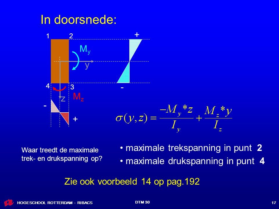 In doorsnede: + My y - Mz z - + maximale trekspanning in punt 2