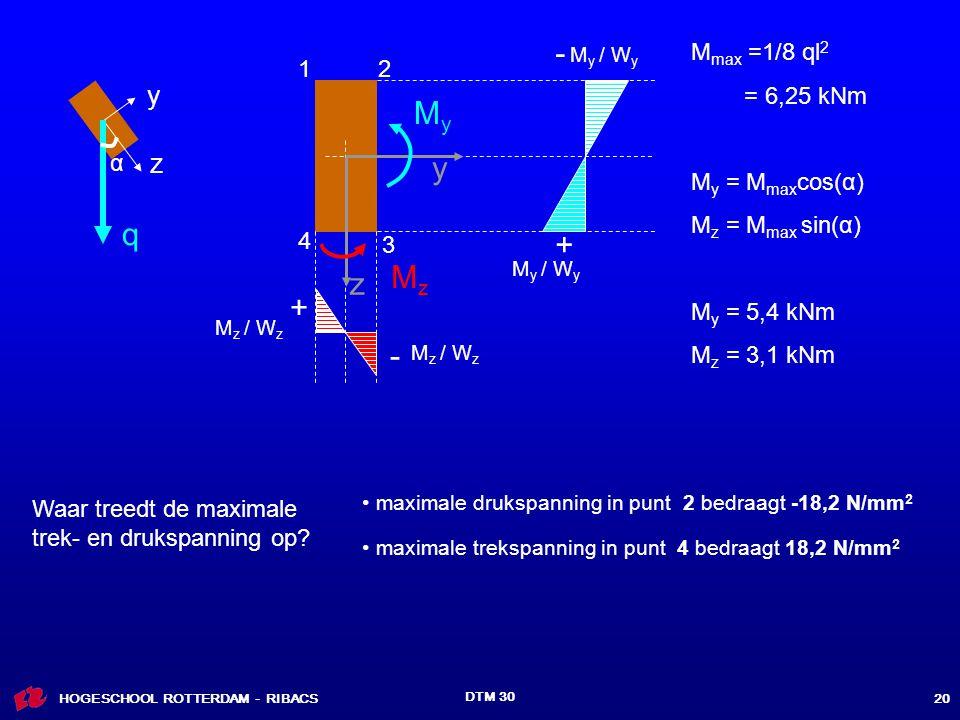 - My y q + Mz z + - y z Mmax =1/8 ql2 = 6,25 kNm My = Mmaxcos(α)