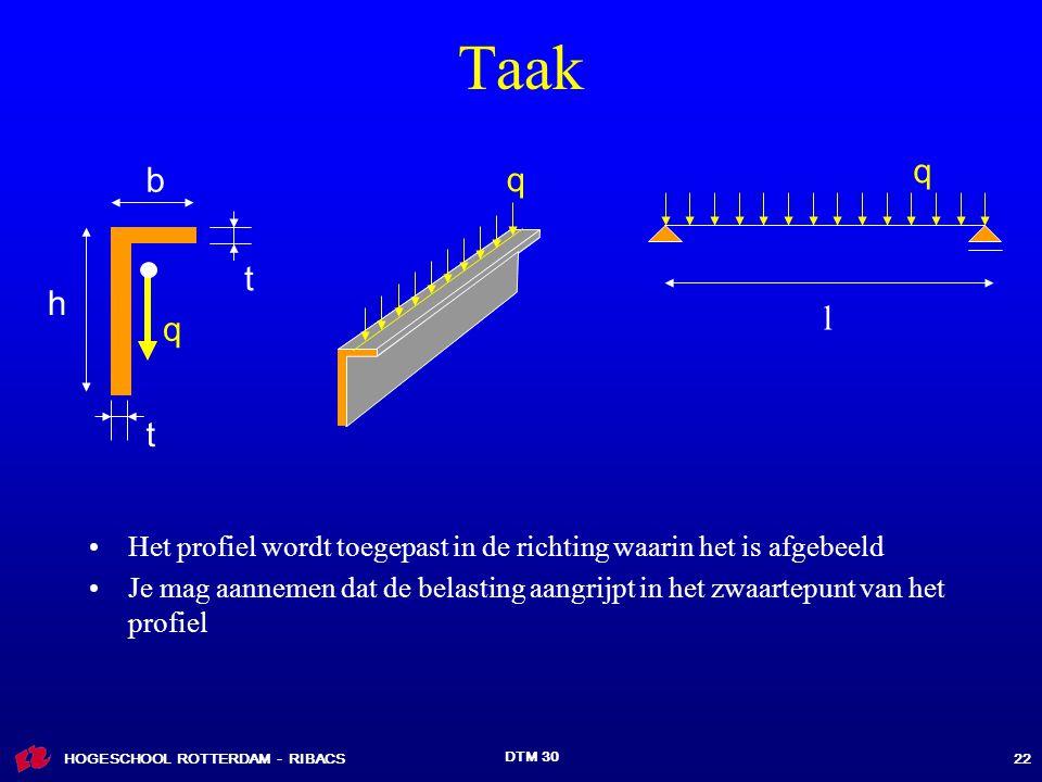 Taak t. b. h. q. l. Het profiel wordt toegepast in de richting waarin het is afgebeeld.