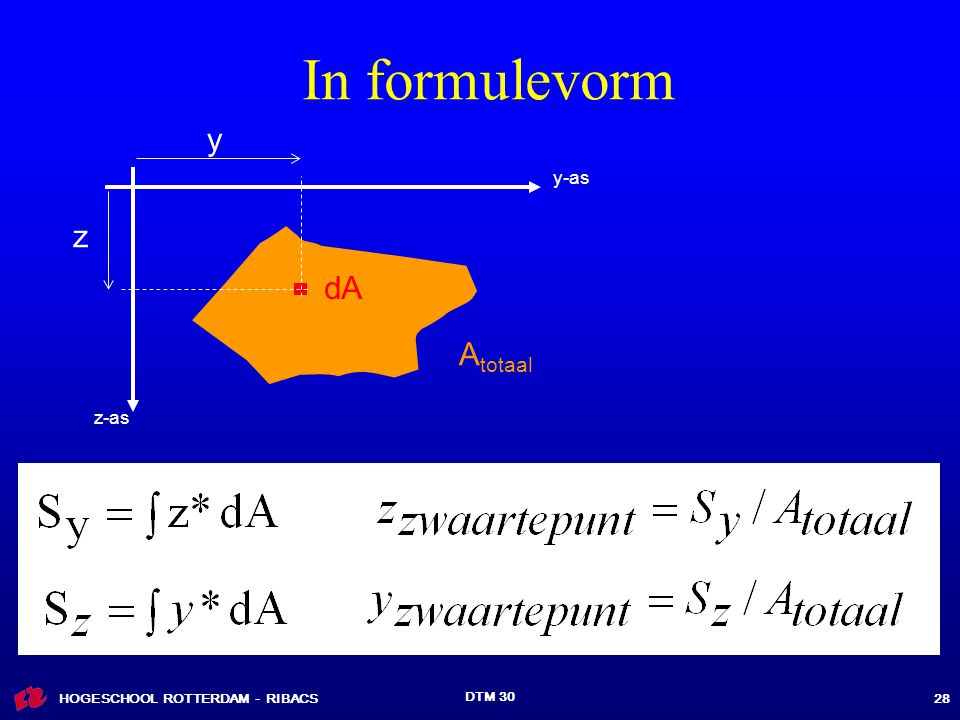 In formulevorm y y-as z dA Atotaal z-as