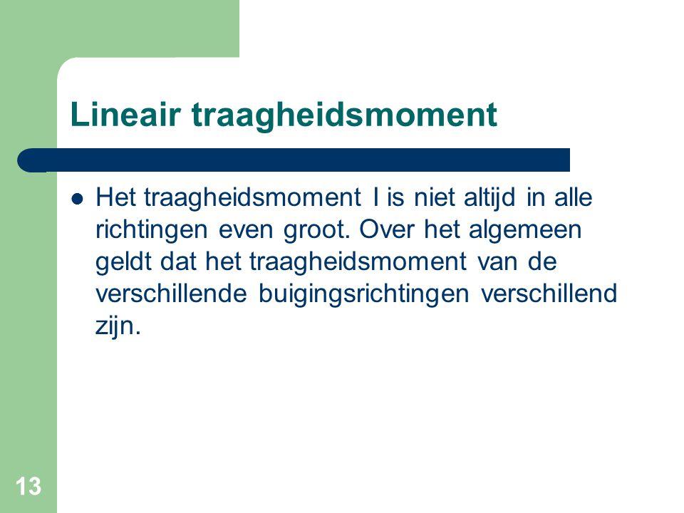 Lineair traagheidsmoment