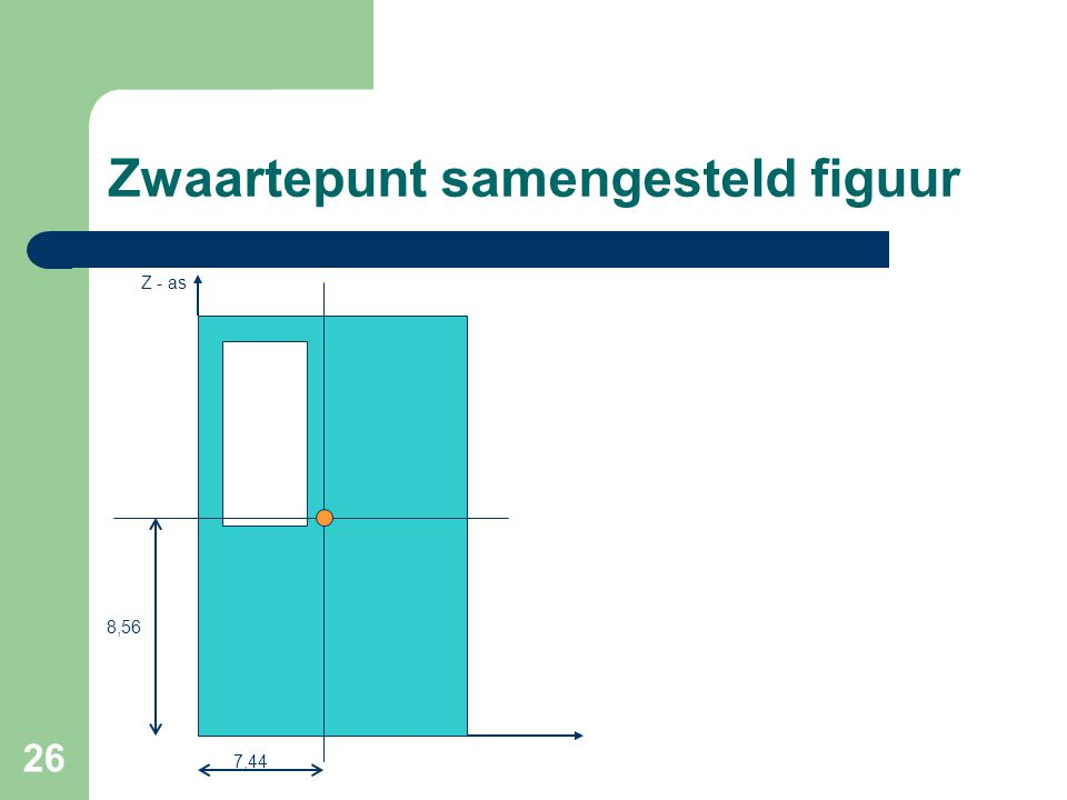 Zwaartepunt samengesteld figuur