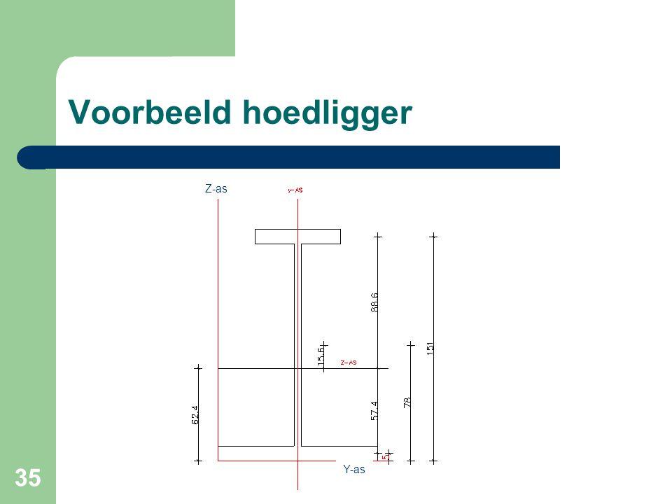 Voorbeeld hoedligger Z-as Y-as