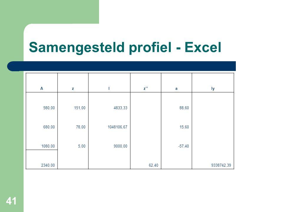 Samengesteld profiel - Excel