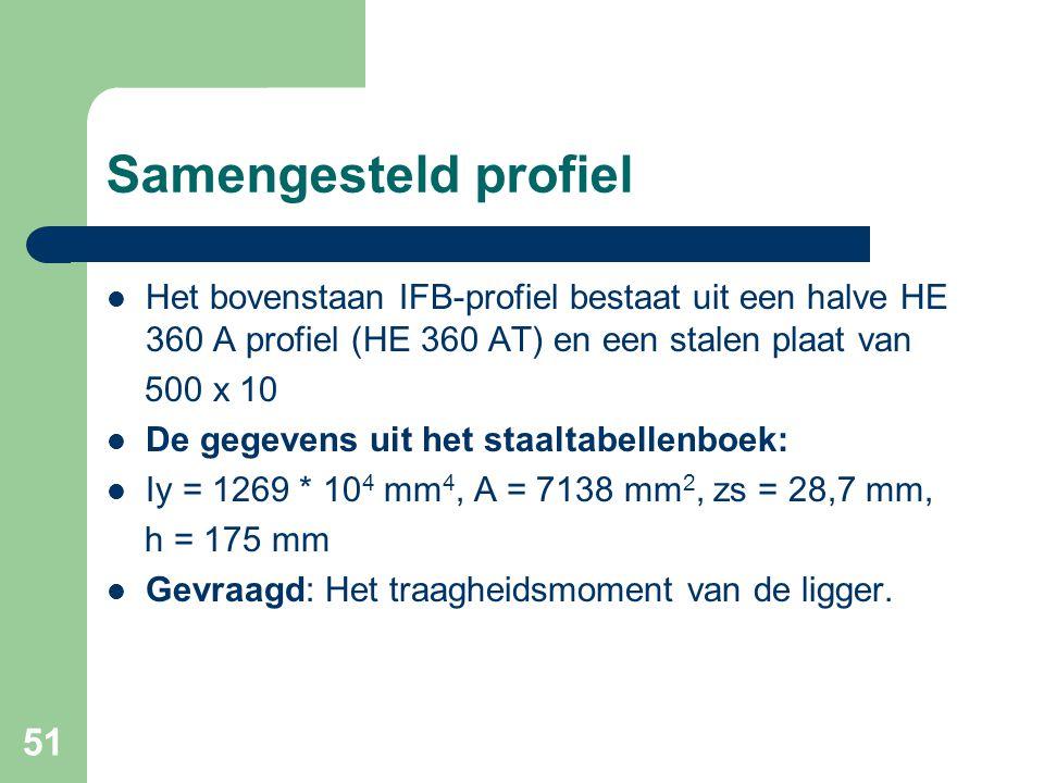 Samengesteld profiel Het bovenstaan IFB-profiel bestaat uit een halve HE 360 A profiel (HE 360 AT) en een stalen plaat van.