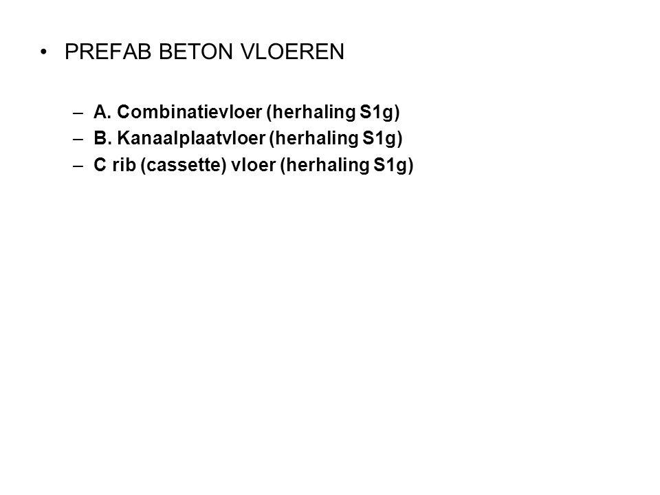PREFAB BETON VLOEREN A. Combinatievloer (herhaling S1g)