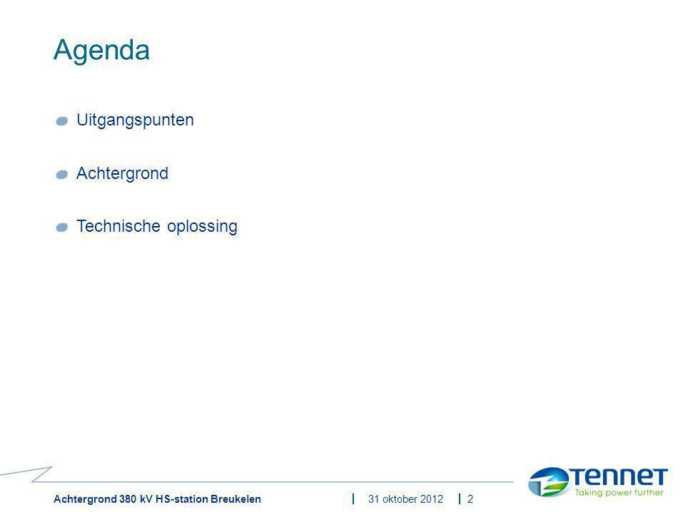Agenda Uitgangspunten Achtergrond Technische oplossing