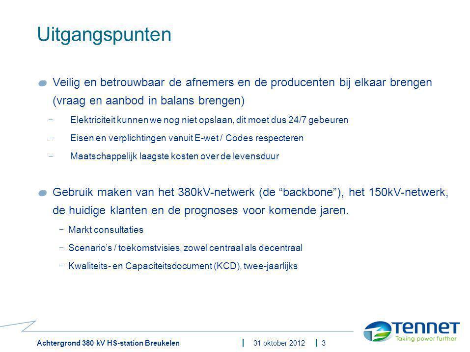 Uitgangspunten Veilig en betrouwbaar de afnemers en de producenten bij elkaar brengen (vraag en aanbod in balans brengen)