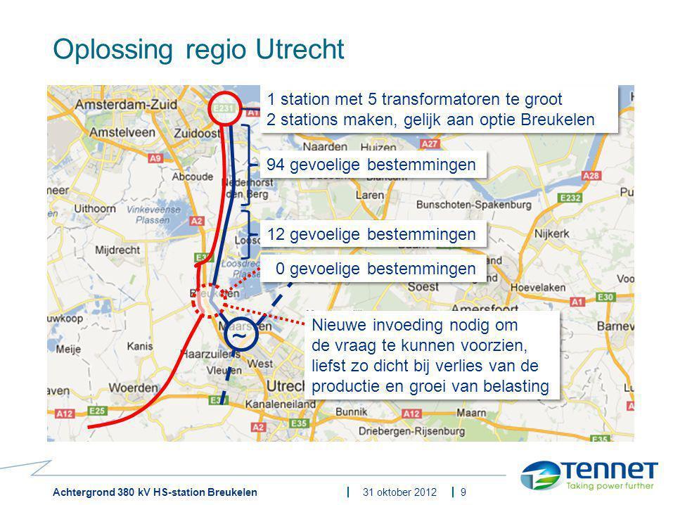 Oplossing regio Utrecht