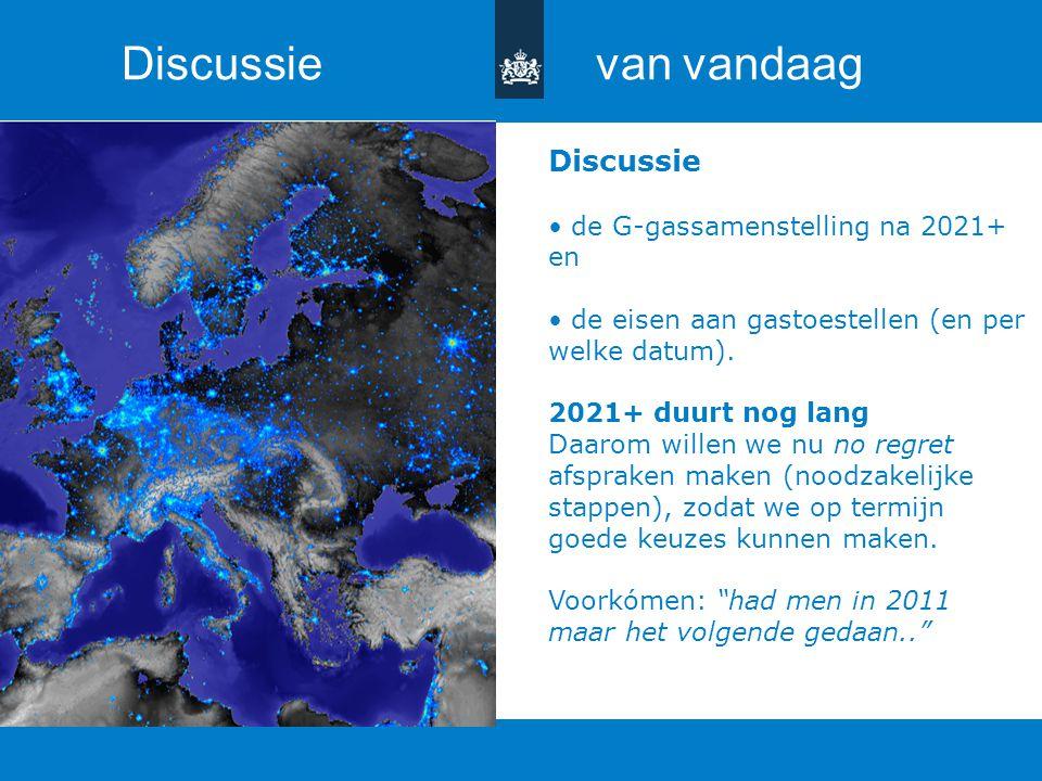 Discussie van vandaag Discussie de G-gassamenstelling na 2021+ en